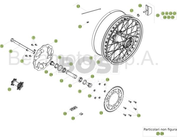 ruota-posteriore