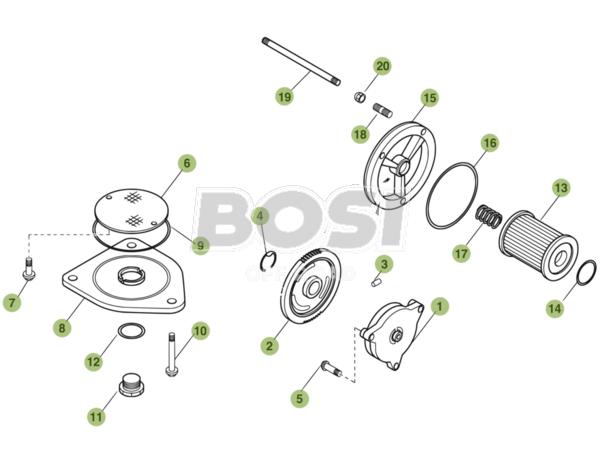 lubrication-system